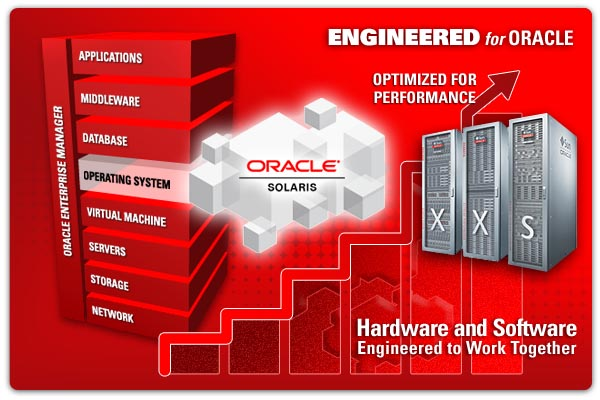 engineered-for-oracle-1352069