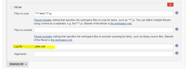 Trying to make sense of software testing |