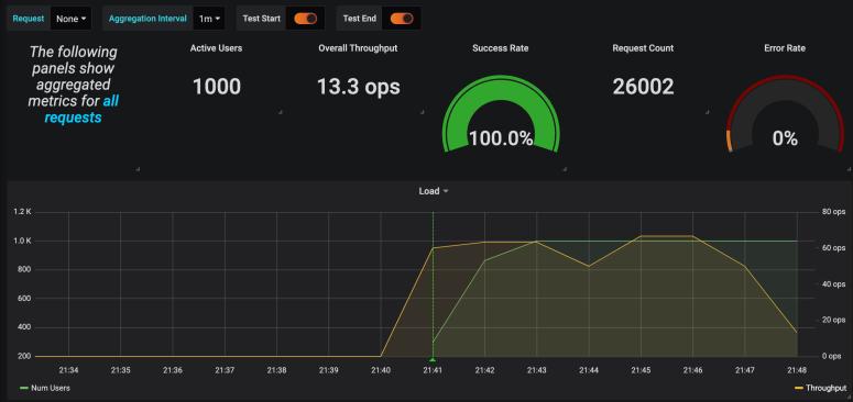 Screenshot 2019-10-02 at 9.48.22 PM