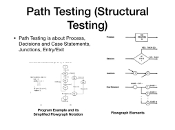 code-complexity-and-testing-strategy.006