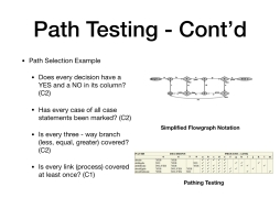 code-complexity-and-testing-strategy.008